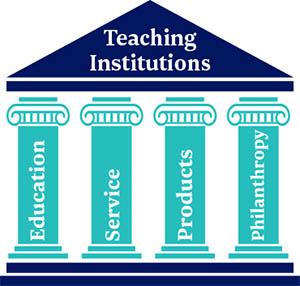 teaching institutions